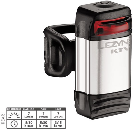 LEZYNE KTV REAR - 1